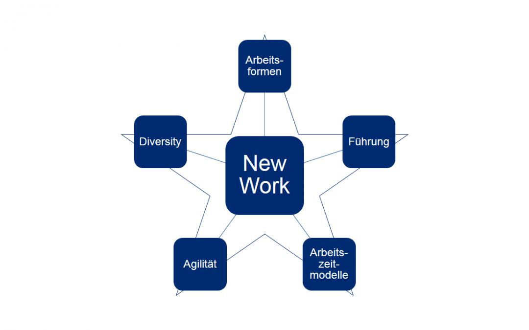 New Work – 5 Anforderungen an Unternehmen